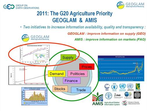 GEOGLAM and AMIS